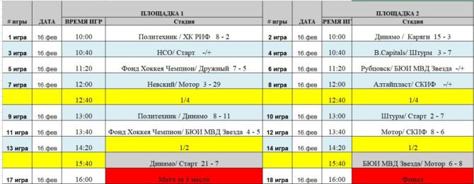 Результаты матчей RedBull 2019 в Барнауле